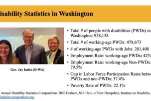 Building an Equitable Recovery: RespectAbility Advises Washington's Workforce Training and Education Coordinating Board on Solutions for People with Disabilities