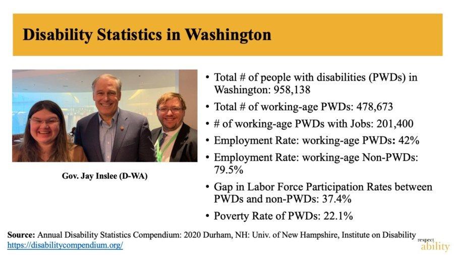 PowerPoint slide titled