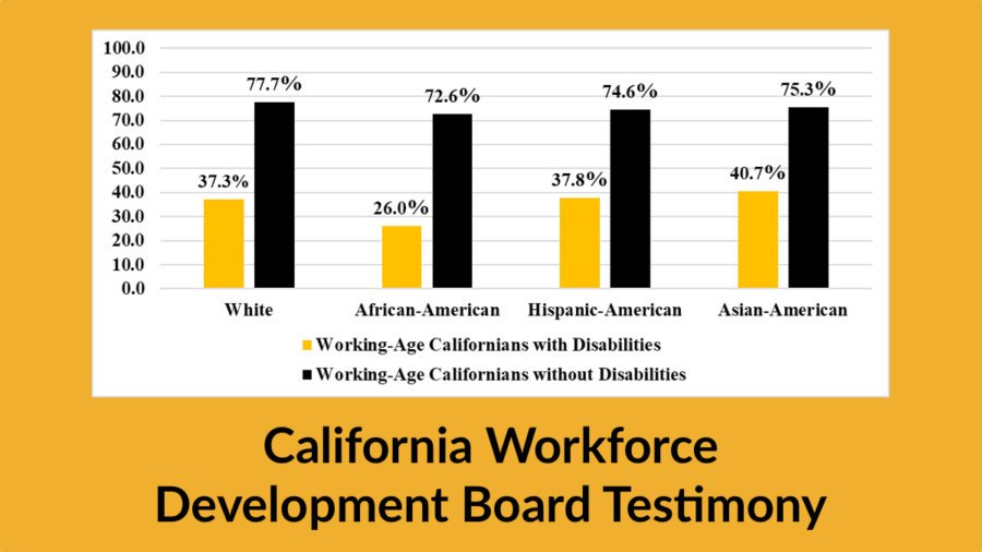 Bar chart depicting the employment rates for working-age people with disabilities (PWDs) and without disabilities (PWODs) in California, disaggregated by race. Text: California Workforce Development Board Testimony