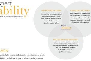 RespectAbility 2021 Strategic Plan Launch Event
